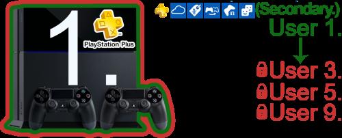 ingyenes PSP társkereső játékok